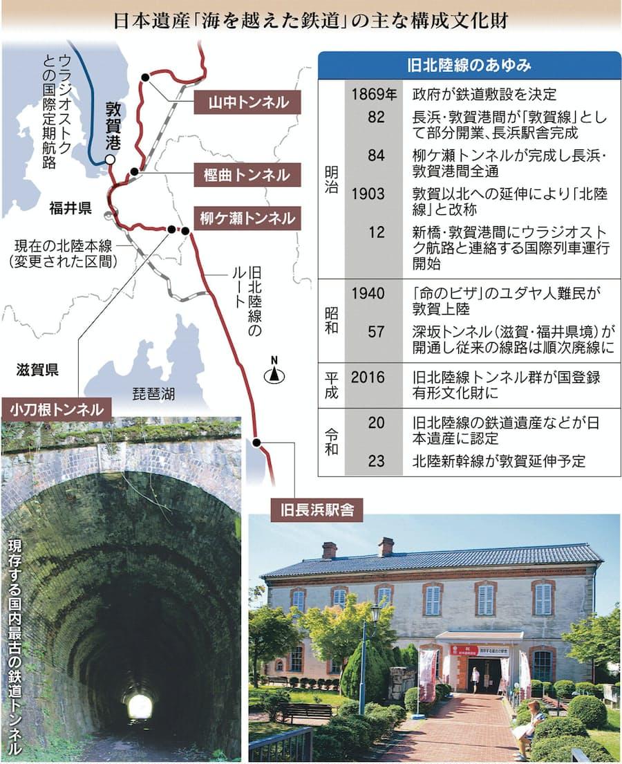 コロナ 感染 者 福井 県