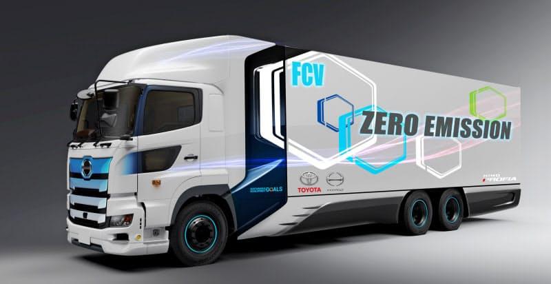 トヨタ自動車と日野自動車が開発するFC大型トラックのイメージ