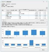 電力をロスした要因をランキングで表示し、改善策をアドバイスする(パソコンのアプリ画面)