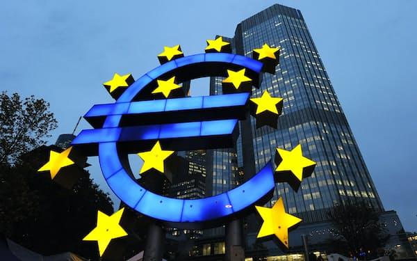 欧州各国の中銀は1999年、金の売却を制限する協定を結んだ