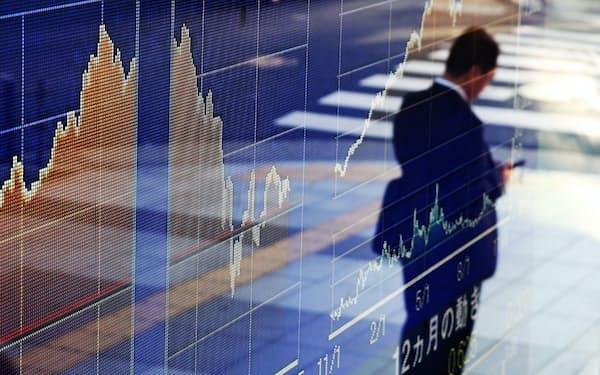 株価の推移(東京・八重洲)