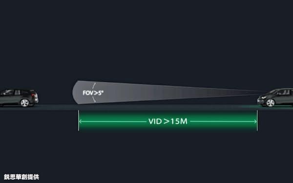 VID(虚像距離)は15メートル以上で、歩行者衝突警報などの機能を備える(鋭思華創提供)