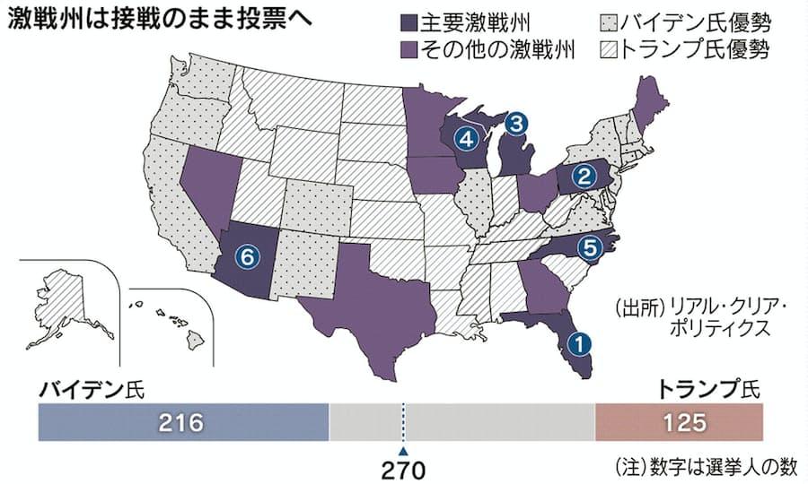 数 アメリカ 州 の