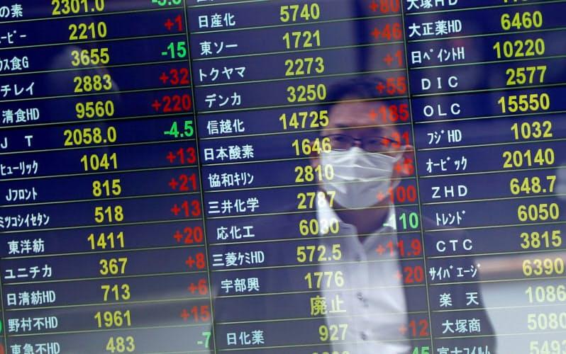 6日、日経平均株価は29年ぶりの高値をつけた=ロイター
