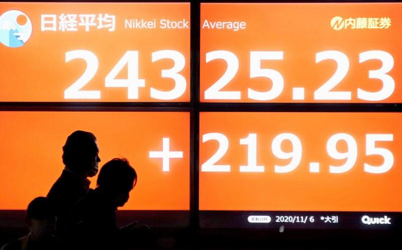 日経平均株価の終値を示すボード。2万4325円23銭の29年ぶりの高値水準となった(6日、東京・日本橋兜町)=共同