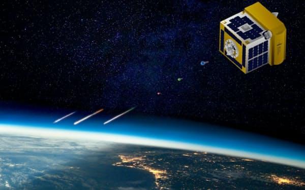 ALEの衛星から流れ星を放出するイメージ