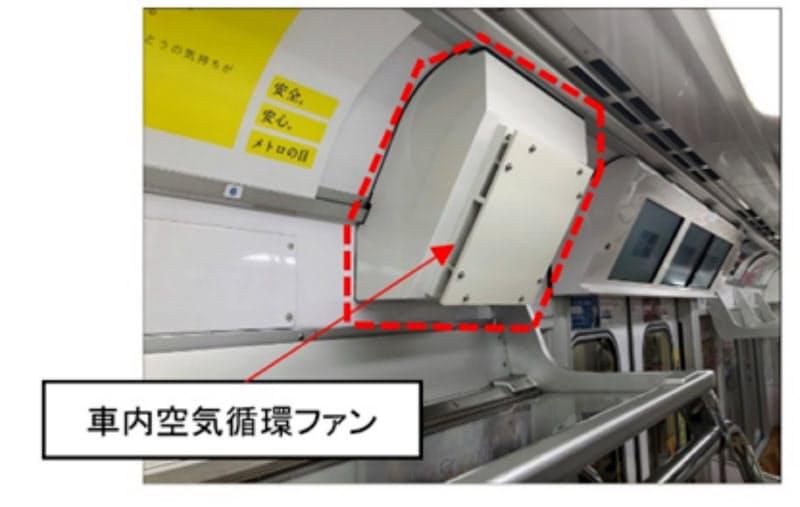 電車内に空気循環ファンを設置した
