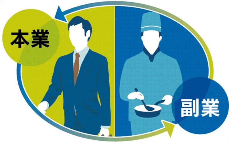 副業認める企業3割、会社員の7割「関心」 日経調査