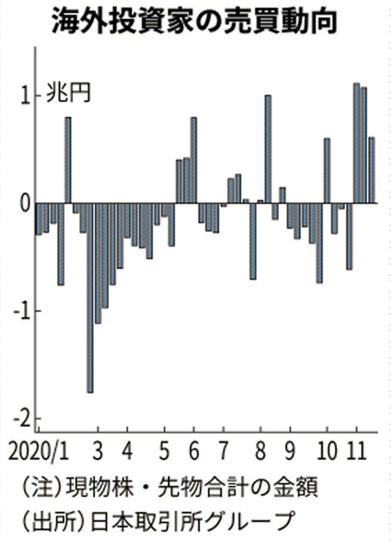 株価 三菱 マテリアル