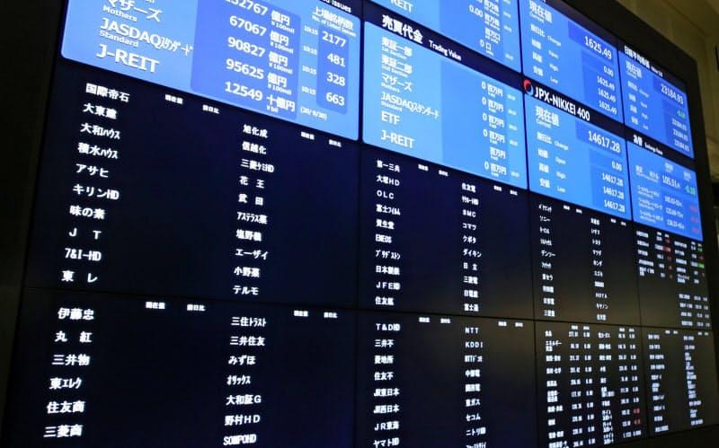 10月1日に東証はシステム障害で初の終日売買停止に追い込まれた(東証アローズ)