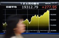 日経平均株価の過去12カ月の動きを示すチャート(2日午後、東京・茅場町)