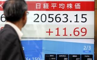 27年ぶりに11日続伸した日経平均株価(29日、東京・日本橋)