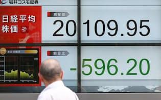 600円近く値を下げて取引を終えた日経平均株価(29日午後、東京都中央区)