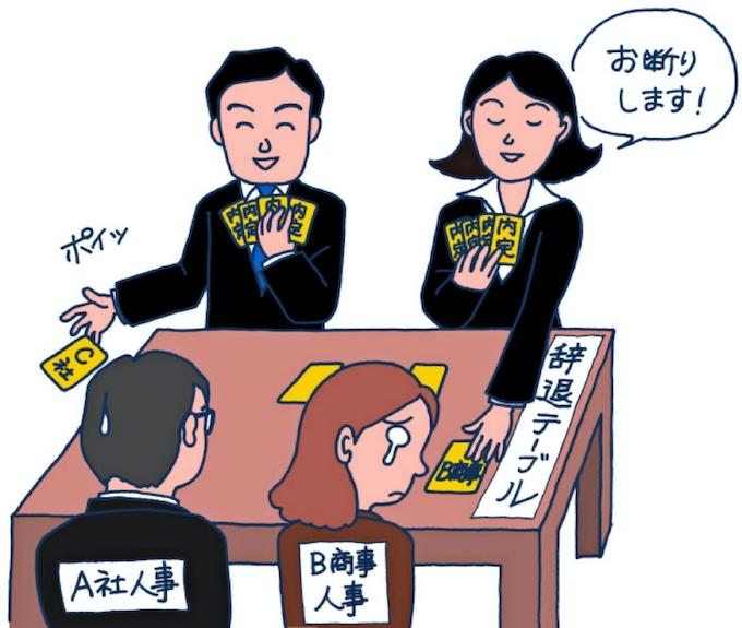 どうする内定辞退 「迷っています」と迷わず言おう: 日本経済新聞