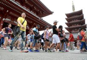 浅草寺を訪れた外国人観光客(19日、東京都台東区)