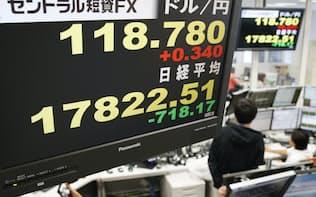 1万8000円を割って取引される日経平均株価(25日午前、東京都港区のセントラル短資FX)