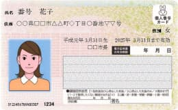マイナンバー制度で来年1月から交付が始まる個人番号カード(表)