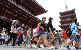 外国人観光客(東京都台東区の浅草寺)