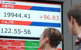 1万9900円台で取引を終えた日経平均株価(26日午後、東京都中央区)