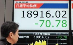 1万8900円台で取引を終えた日経平均株価(21日午後、東京都中央区)