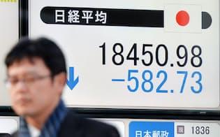 1万8450円で取引が終了した日経平均株価(4日午後、東京都中央区)