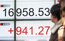 前日比940円以上値を上げ、1万6958円で取引を終えた日経平均株価(22日午後、東京都中央区)