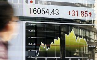 1万6000円台で取引を終えた日経平均株価(16日午後、東京都中央区)