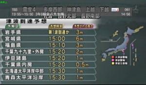 気象庁の津波予想を伝える震災直後のニュース映像。実際の津波は「予想される高さ」を大幅に上回った=TBSテレビ提供