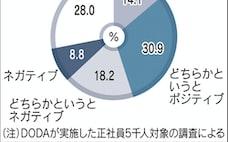 「転職を検討」は4割に 人手不足、有利に働く