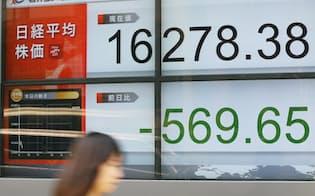 500円以上値を下げて取引される日経平均株価(18日午前、東京都中央区)