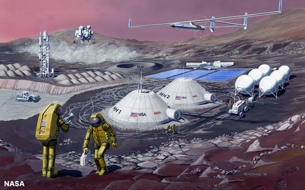 火星では現地の資源活用も課題だ=NASA提供