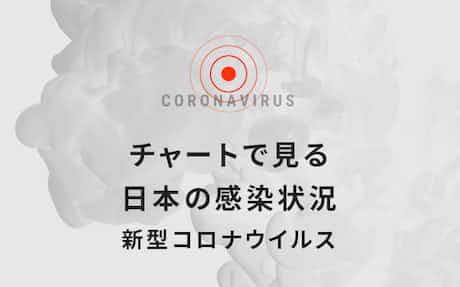 区 ウイルス 練馬 者 コロナ 感染