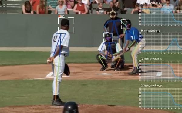 エーシーズは野球選手の姿勢を分析し、投球や打撃の特徴をつかんだりけがの予防に役立てたりするサービスを電通などと開発
