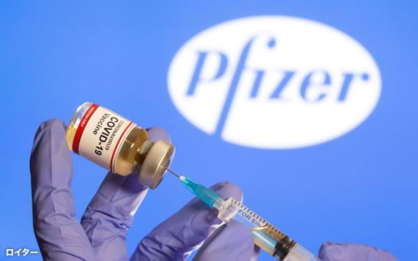 新型コロナウイルスのワクチンや変異種の動向が為替相場の波乱要因に