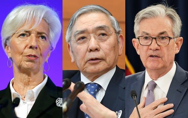 (写真左から)ラガルドECB総裁(ロイター)、黒田日銀総裁、パウエルFRB議長(ロイター)