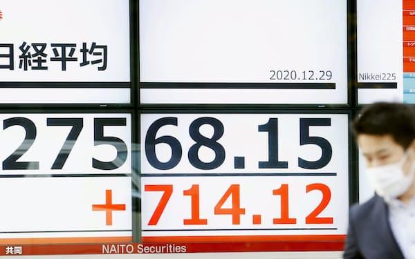 約30年4カ月ぶりの高値で取引を終えた日経平均株価を示すボード=2020年12月29日午後、東京都中央区