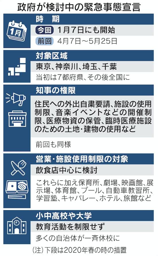 宣言 いつまで 熊本 緊急 事態