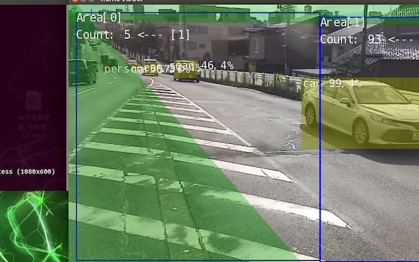 AIカメラで車体の大きさを把握し、数値データ(左側)に換えて送信する(アイペックの実証実験)