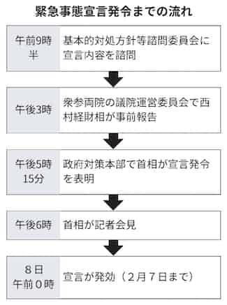 緊急 事態 宣言 保育園 神奈川 緊急事態宣言再発令で2021保育園はどうなる?いつまで?|のんびりmok...
