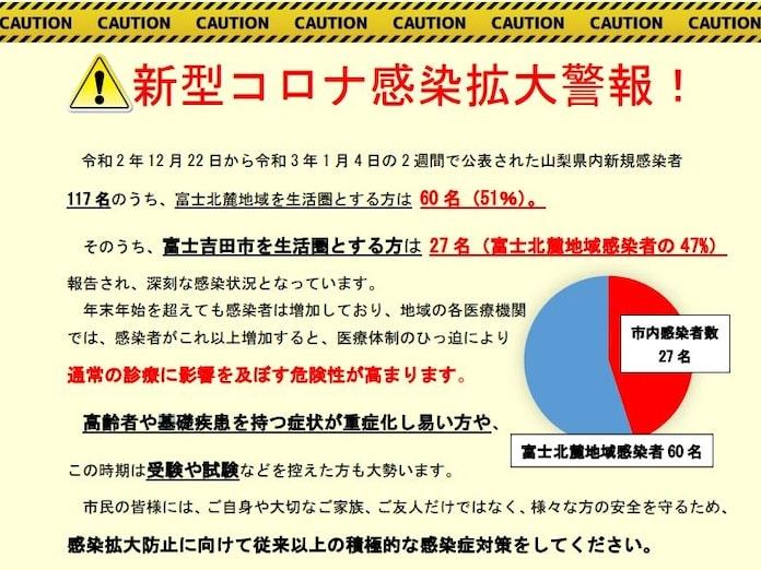 山梨 県 ニュース 速報 コロナ