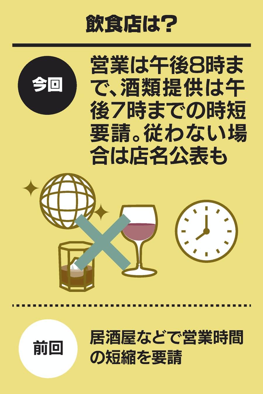 どうなる 日本 緊急 宣言 事態