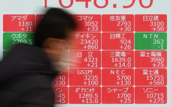 600円超上げ、2万8139円で取引を終えた日経平均株価(8日、東京都中央区)