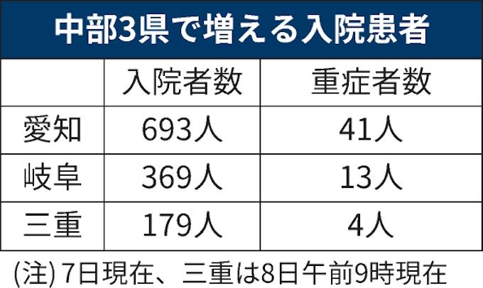 県 数 者 感染 三重 ウイルス コロナ