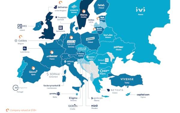 欧州各国で資金調達額が最も多いテックスタートアップ