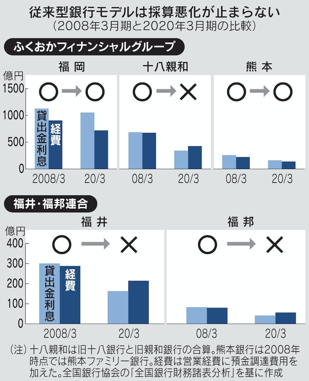 ニュース 福井 速報 新聞
