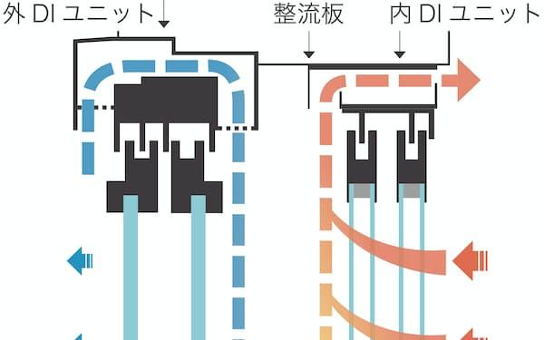 DI窓の換気イメージ