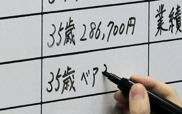 春闘一斉回答 春季労使交渉  労使交渉の回答状況をボードに書き込む金属労協の職員、