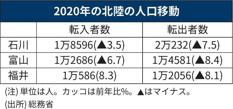 コロナ 感染 者 福井 最新 県