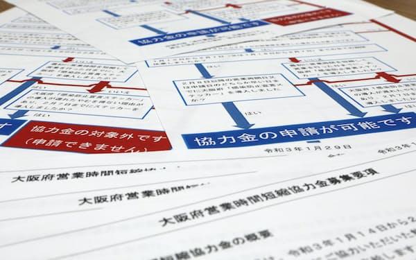 協力 時間 府 システム 申請 大阪 営業 金 金 短縮