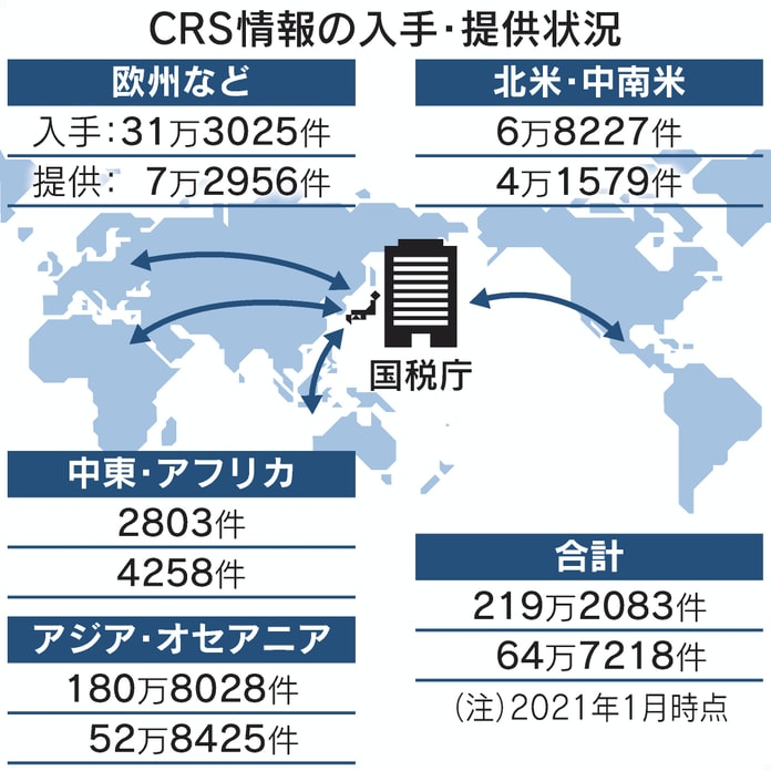国税 版 意見 大阪 13 局